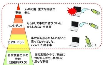 リスクマネジメント03.jpg